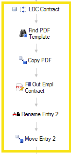 Contract Creation Branch Workflow