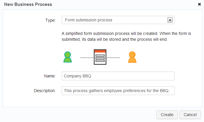 New_Business_Process Form_submission_process 1