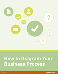 How to Diagram Your Business process