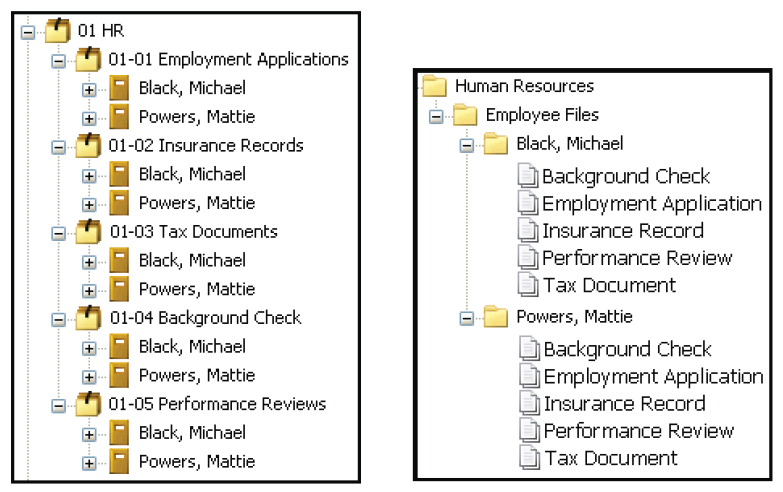 Transparent Records Management example