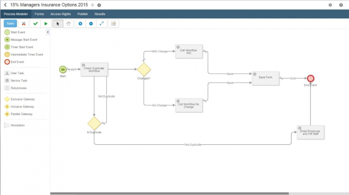 Laserfiche Forms Process Modeler uses BPMN notation