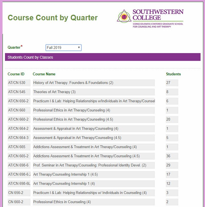 Course Count by Quarter Form